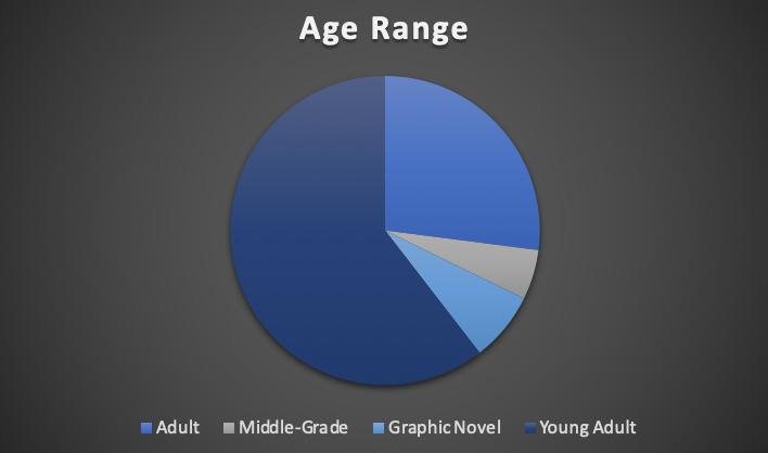 Age Range 2020.png