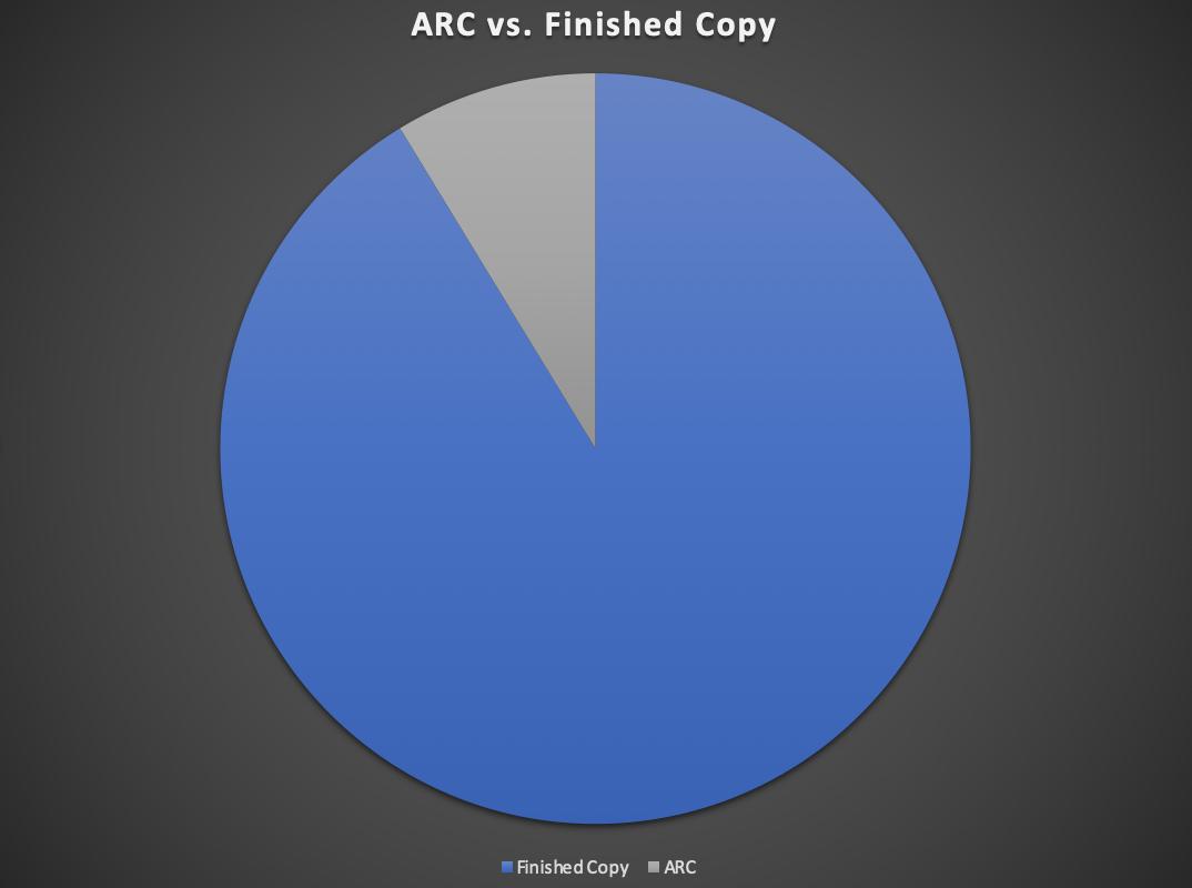 ARC : FC 2020.png